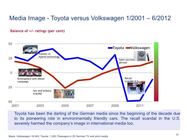 VW Toyota.001